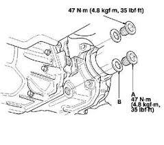 Srs Light On Solved 2006 Honda Crv Srs Light Stays On Fixya