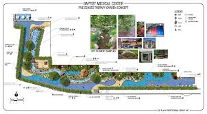 Map Of Unf Landscape Architecture The R A M Professional Group