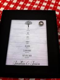 45 year anniversary gift diy anniversary gift i this idea for my parents