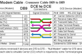 db9 to rj45 wiring diagram 4k wallpapers