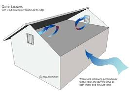 mastering roof inspections attic ventilation systems part 2