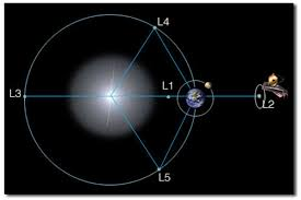 1 Light Second In Kilometers Nasa U0027l2 U0027 Will Be The James Webb Space Telescope U0027s Home In Space
