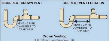 Kitchen Sink Drain Diameter Top 65 Preferable Kitchen Sink Plumbing Vent With Sizing X Pipe