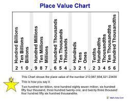128 best place value images on pinterest place values