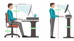 Desk Height Calculator by The Proper Height Of A Standing Desk Notsitting Com