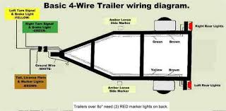 need a wiring schematic for a 1996 featherlite horse trailer fixya