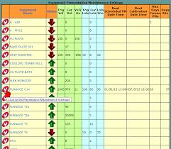 Aircraft Maintenance Tracking Spreadsheet Aircraft Maintenance Tracking Spreadsheet Excel Laobingkaisuo Com