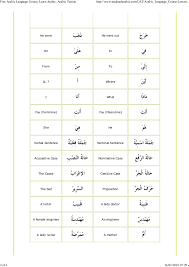 arabic learning course part 04 27
