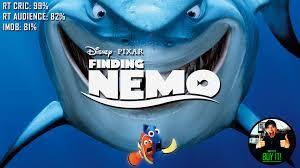 finding nemo 2003 dave examines movies