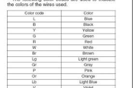 wiring diagram color abbreviations u2013 wiring diagrams