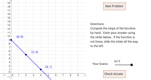finding slope geogebra