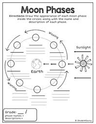 moon phases freebie by studentsavvy teachers pay teachers