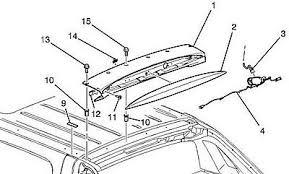 third brake light assembly www ledfix com offers cadillac led high mounted third brake light