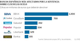 recent developments in european consumer law spanish u0027floor