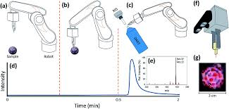 plasma based ambient mass spectrometry a step forward to