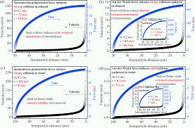 multistage growth of monocrystalline zno nanowires and twin