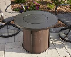 Firepit Screen Pit Screen Walmart Covers Cover Home Depot Lid Gas That