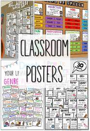 organizing synonym classroom poster synonyms antonyms prefix suffix genre parts