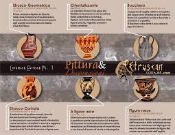 vasi etruschi vasi etruschi pittura e decorazioni