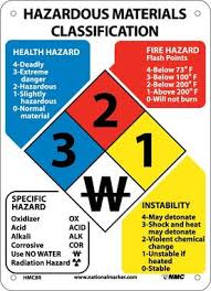 hazardous materials classification table hazardous materials classification sign 11x8 rigid plastic jendco