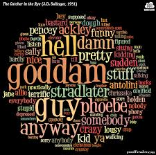 holden caulfield word cloud of the catcher in the rye prooffreader com
