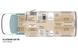small c floor plans luxury small motorhomes fuel efficient downsized class c class b
