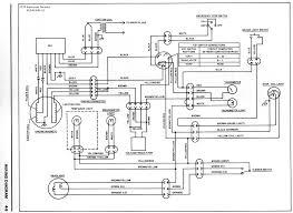 kawasaki wiring schematics wiring diagrams