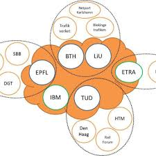 pattern recognition and machine learning epfl bth computer science and engineering