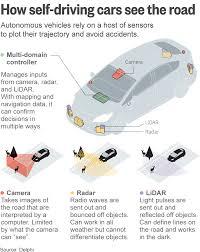 lexus of austin jobs inside google u0027s push to shape the rules of the driverless road
