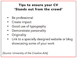 What Does Publications Mean On A Resume Cv For Artists Art Business Info For Artists