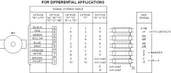 abb acs550 wiring diagram abb acs800 wiring diagram odicis