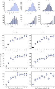 two dimensional kolmogorov complexity and an empirical validation