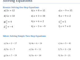 introduction to solving equations by zlescrooge teaching