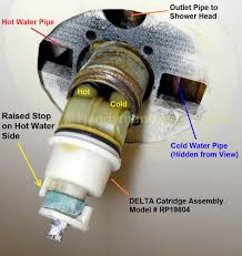 remove a leaky shower valve cartridge