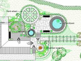 garden design layout decorating clear