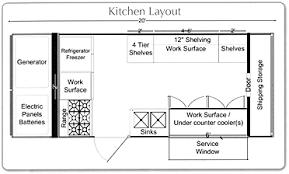 Hospital Kitchen Design Church Kitchen Design Kitchen Design Ideas