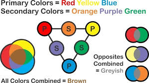 what colour do you get when you mix red green purple and brown