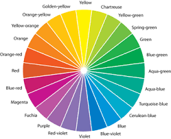 a color wheel of emotions to help students use color expressively
