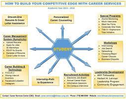 Competitive Edge Resume Service Career Services Center Csc Lehman College
