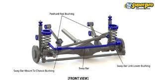 jeep jk suspension diagram superpro tradeview suspension part search