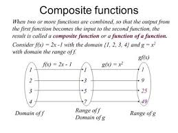composition and decomposition of functions ppt video online download