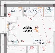 norme prise electrique cuisine vos idées de design d intérieur