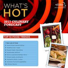 what u0027s culinary forecast national restaurant association