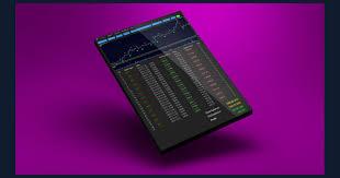 Unobtanium Faucet Dc Charts Com Charts Widgets Technical Analysis