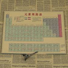 Online Periodic Table by Compare Prices On Periodic Table Elements Online Shopping Buy Low
