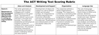act sample essay prompts how to improve your act writing score