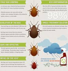 The Best Way To Kill Bed Bugs Bed Bugs Treatment How To Get Rid Of Kill Bed Bugs Diy Bed Bug