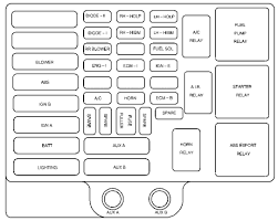 2000 chevy 3500 fuse box diagram wiring diagrams