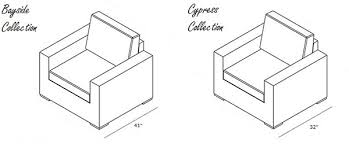 sofa seat depth measurement deep seating wicker patio furniture sets i spacious design