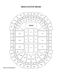 floor plan o2 arena london strictly come dancing the live tour 2018 manchester tickets